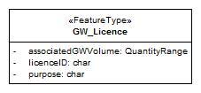 GWML2_CM_-_Regulation.jpg