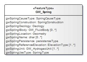 GW_Spring.jpg