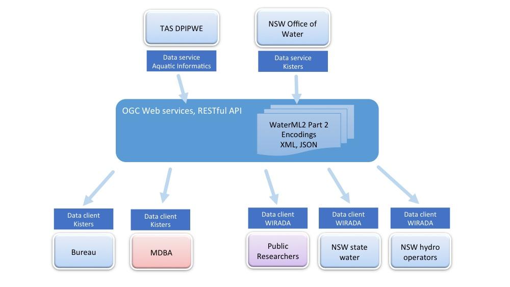 ScenarioDiagram.jpg